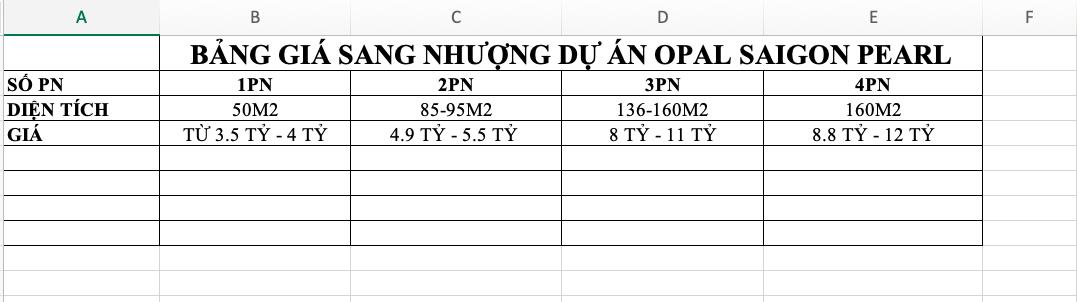 Dự đoán giá cho thuê và bán lại căn hộ Opal Saigon Pearl