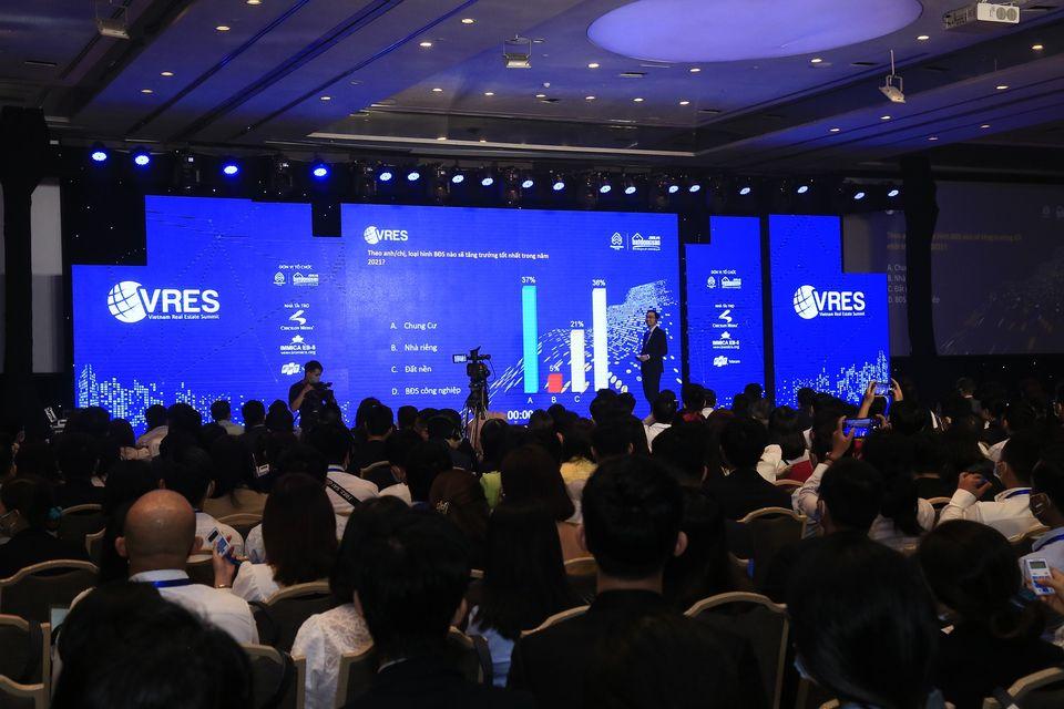 VIETNAM REAL ESTATE SUBMIT – HỘI NGHỊ BẤT ĐỘNG SẢN VIỆT NAM 2020